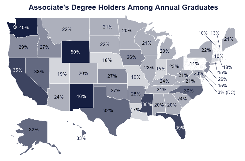National Map of Associate's Degree Holders Among Annual Graduates by State