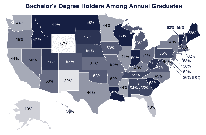 National Map of Bachelor's Degree Holders Among Annual Graduates by State