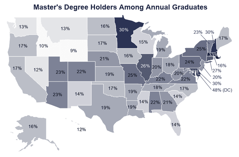 National Map of Master's Degree Holders Among Annual Graduates by State