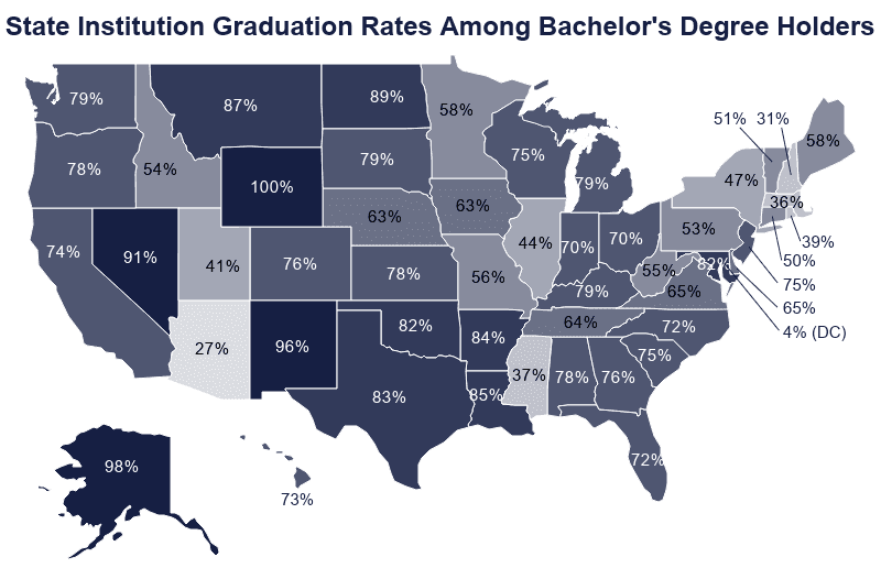 Map of States and Public Institution College Graduation Rates Among Bachelor's Degree Holders